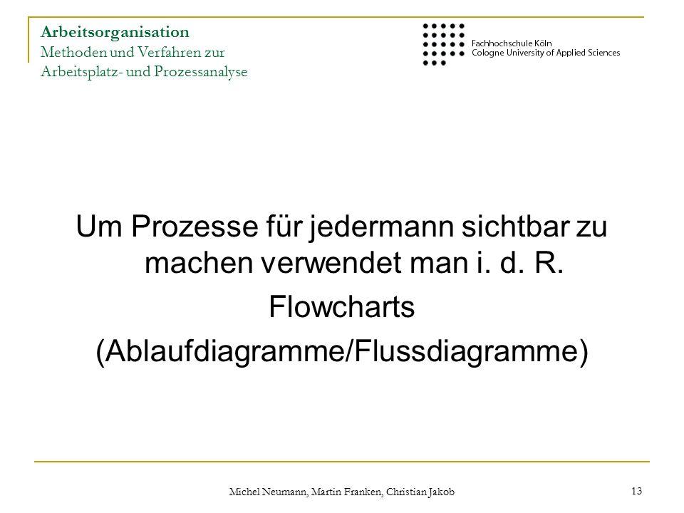 Michel Neumann, Martin Franken, Christian Jakob 13 Um Prozesse für jedermann sichtbar zu machen verwendet man i.