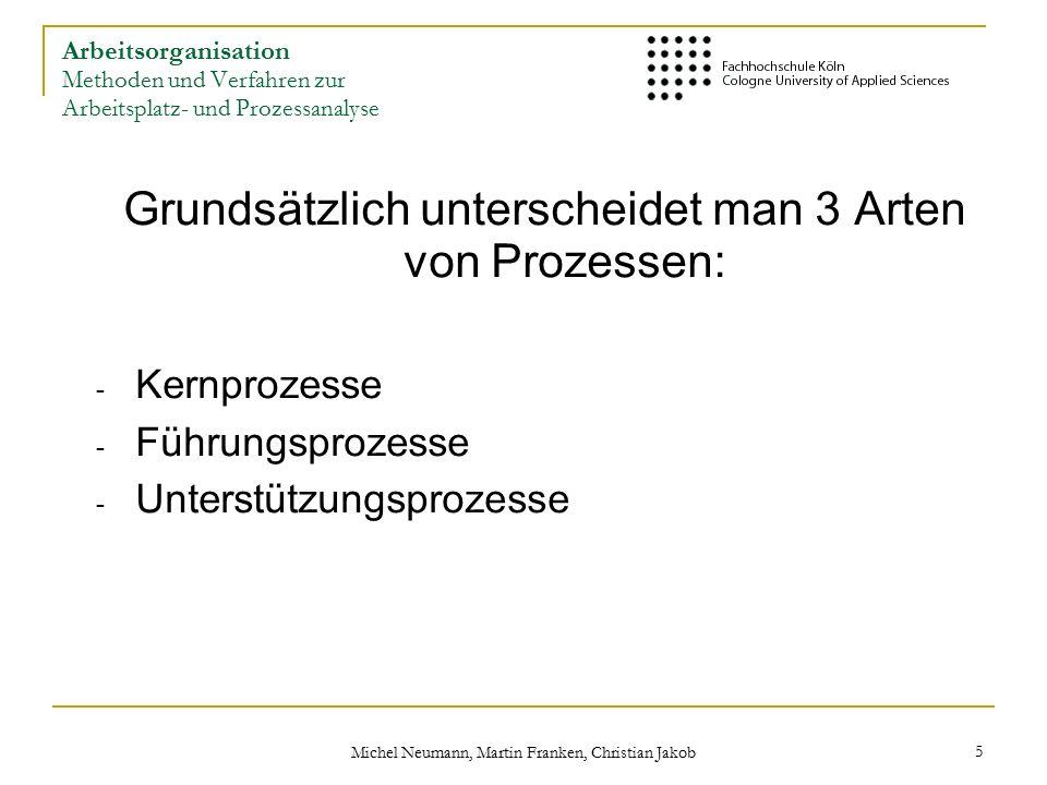 Michel Neumann, Martin Franken, Christian Jakob 16 Arbeitsorganisation Methoden und Verfahren zur Arbeitsplatz- und Prozessanalyse