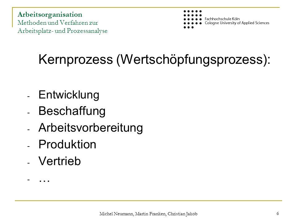 Michel Neumann, Martin Franken, Christian Jakob 6 Arbeitsorganisation Methoden und Verfahren zur Arbeitsplatz- und Prozessanalyse Kernprozess (Wertschöpfungsprozess): - Entwicklung - Beschaffung - Arbeitsvorbereitung - Produktion - Vertrieb - …