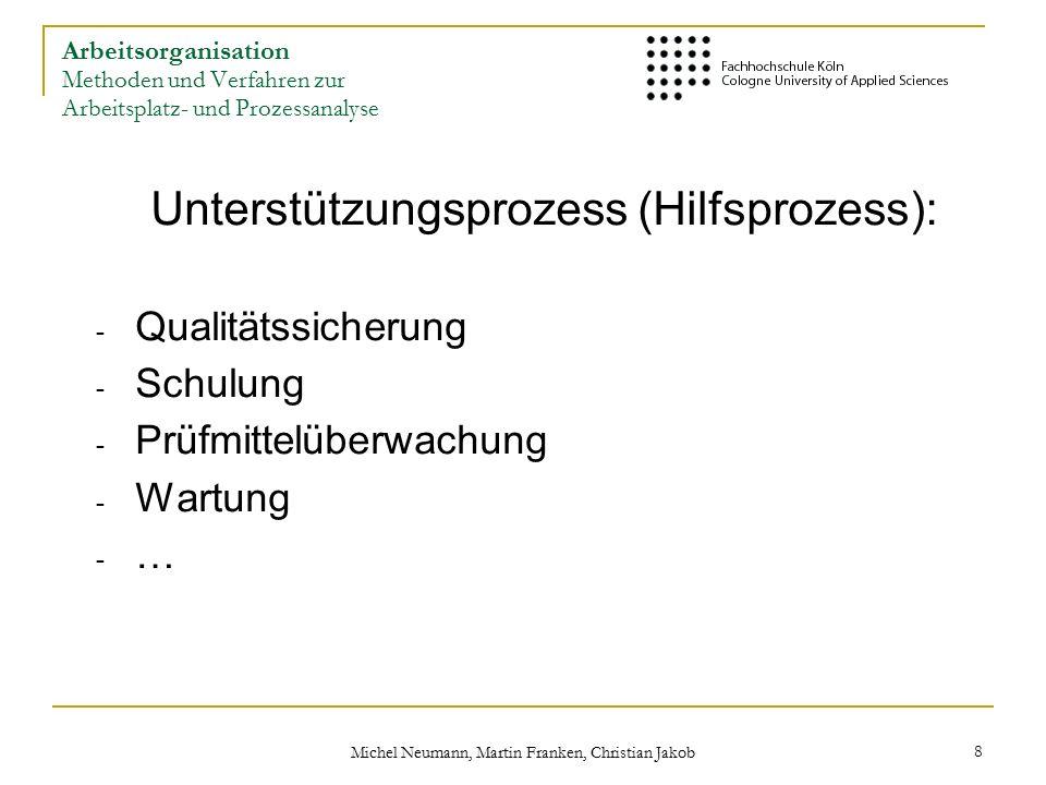 Michel Neumann, Martin Franken, Christian Jakob 8 Arbeitsorganisation Methoden und Verfahren zur Arbeitsplatz- und Prozessanalyse Unterstützungsprozess (Hilfsprozess): - Qualitätssicherung - Schulung - Prüfmittelüberwachung - Wartung - …