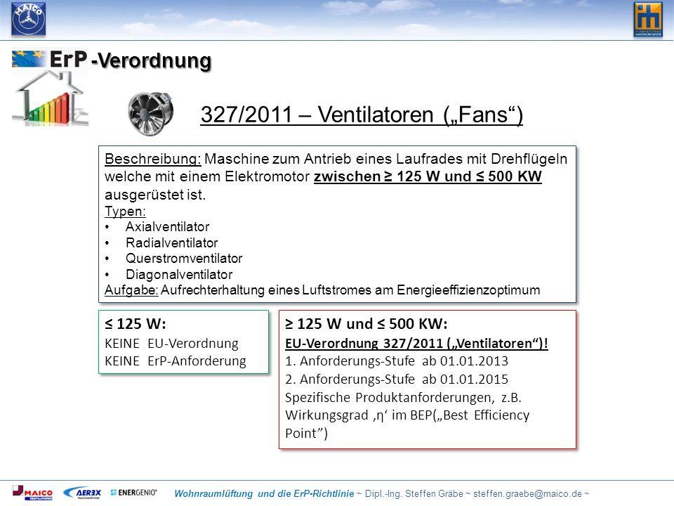 Wohnraumlüftung und die ErP-Richtlinie ~ Dipl.-Ing.