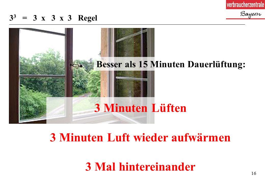 16 3 3 = 3 x 3 x 3 Regel 3 Minuten Lüften 3 Minuten Luft wieder aufwärmen 3 Mal hintereinander Besser als 15 Minuten Dauerlüftung: