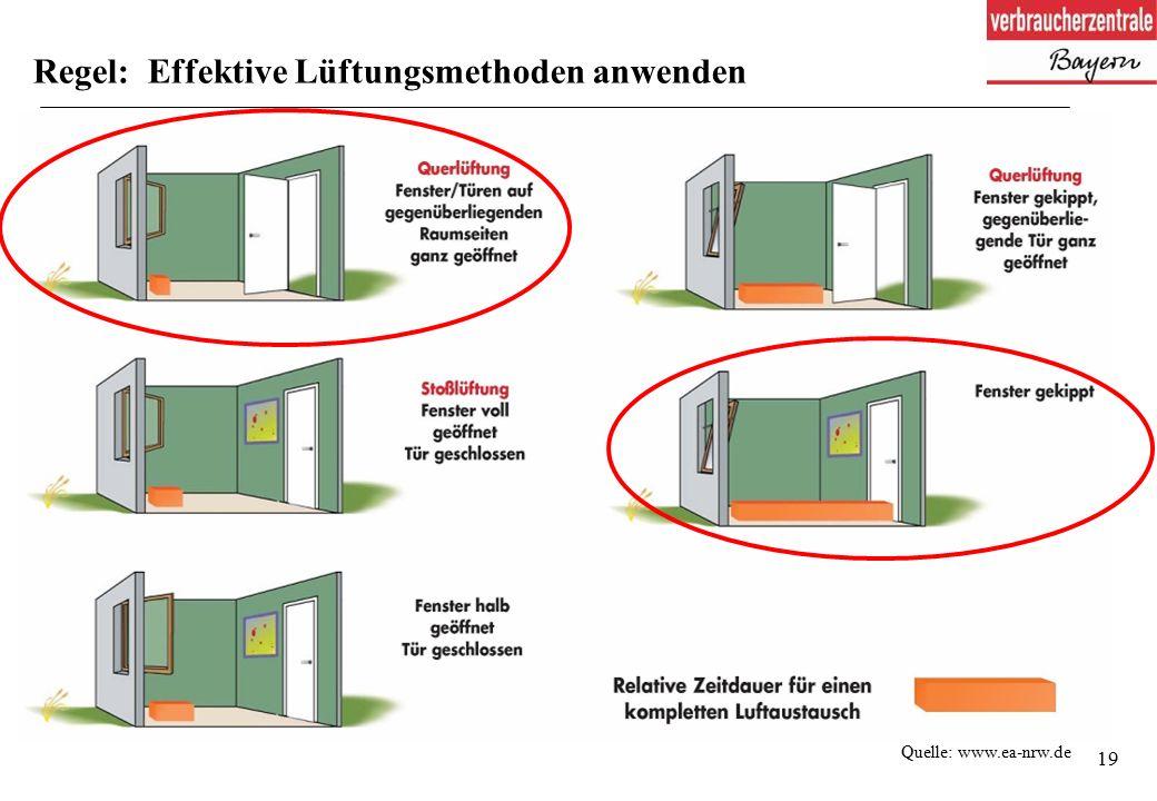 19 Regel: Effektive Lüftungsmethoden anwenden Quelle: www.ea-nrw.de