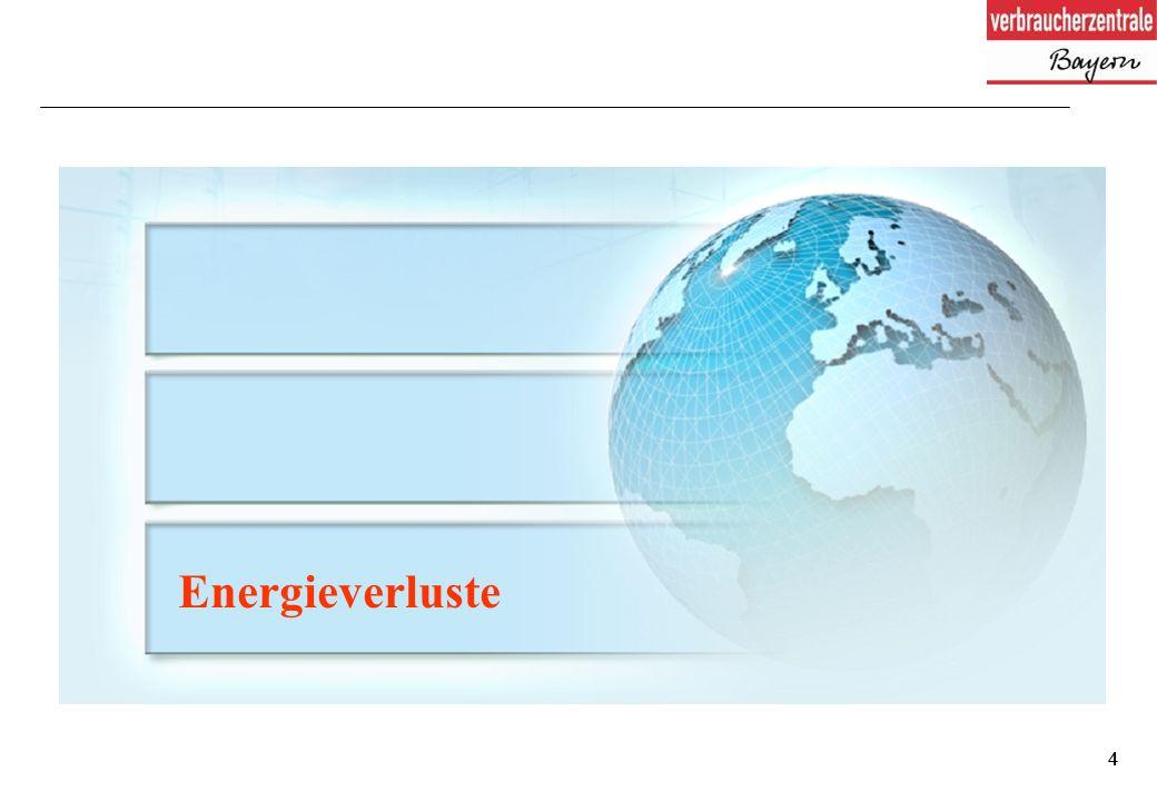 44 Energieverluste