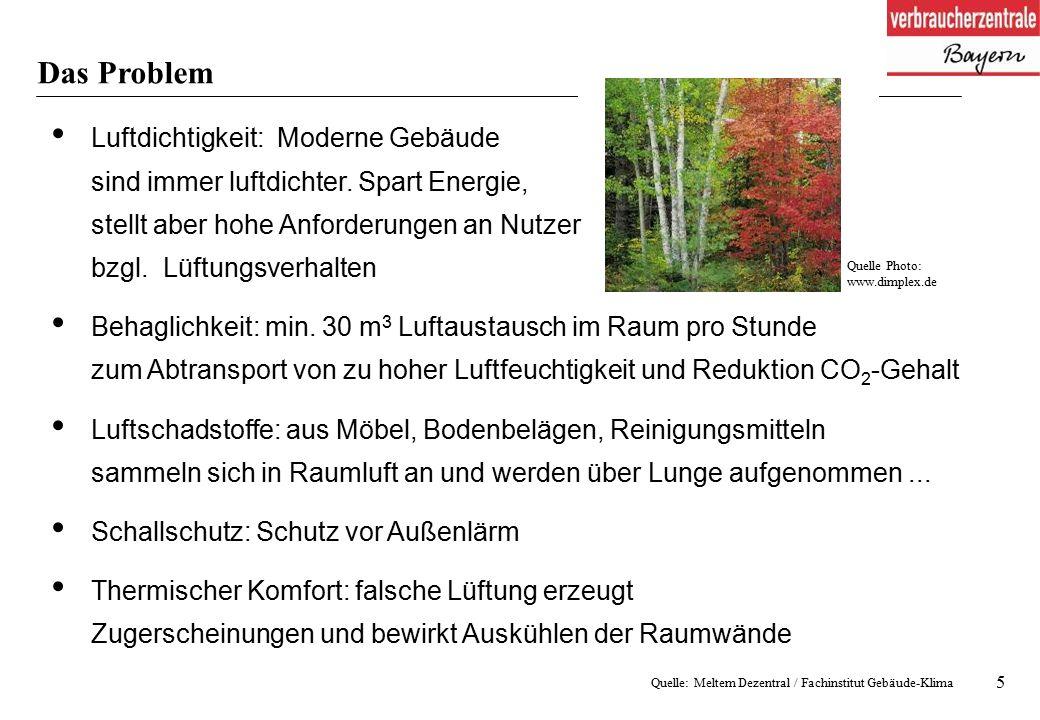 5 Das Problem Quelle: Meltem Dezentral / Fachinstitut Gebäude-Klima Luftdichtigkeit: Moderne Gebäude sind immer luftdichter.
