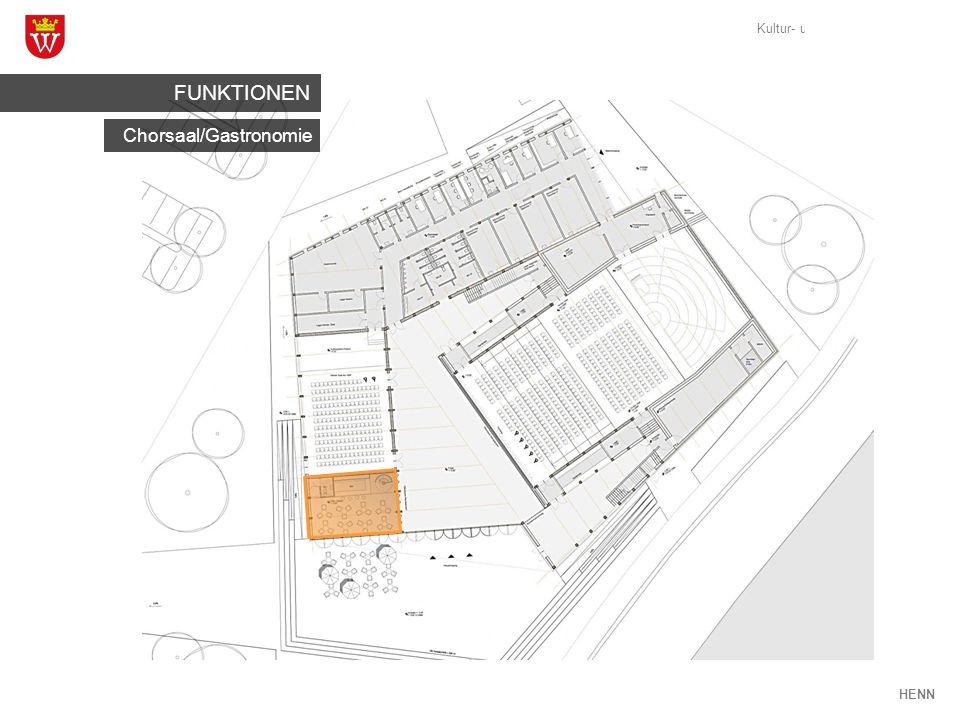 Kultur- und Veranstaltungshaus Weikersheim HENN Chorsaal/Gastronomie FUNKTIONEN