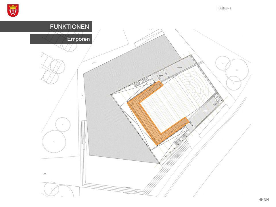 Kultur- und Veranstaltungshaus Weikersheim HENN Emporen FUNKTIONEN