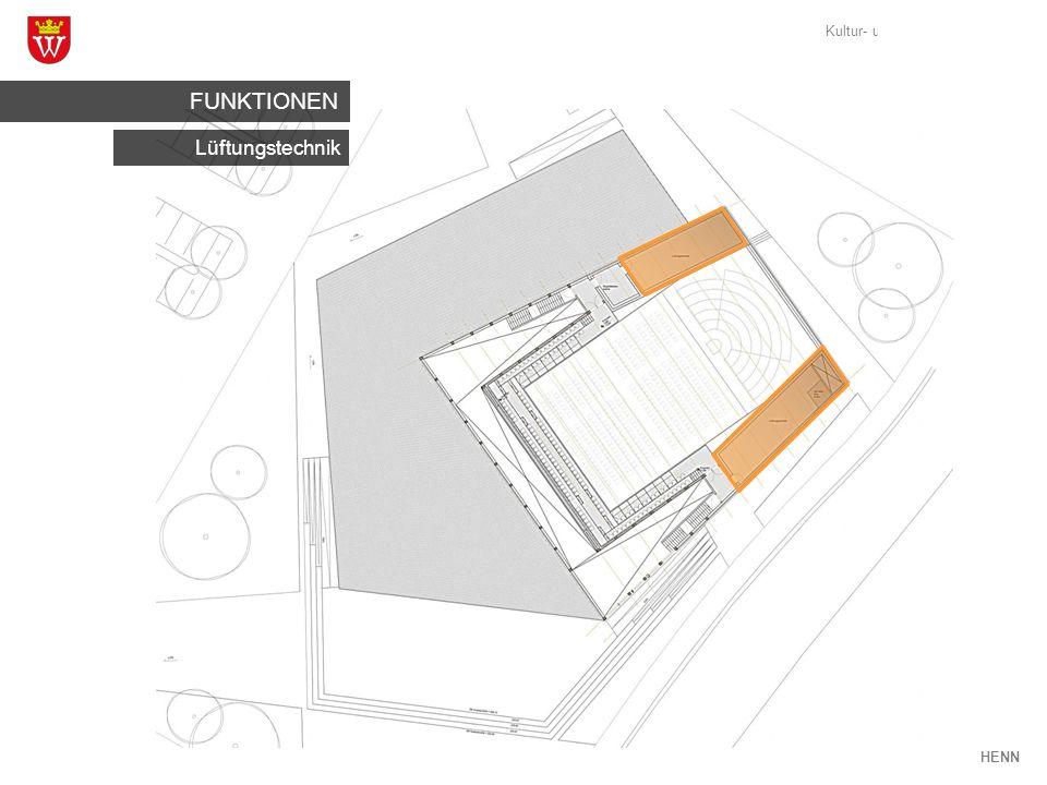Kultur- und Veranstaltungshaus Weikersheim HENN Lüftungstechnik FUNKTIONEN