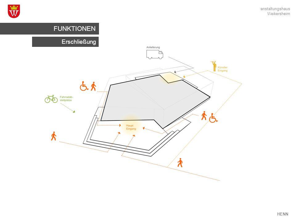 Kultur- und Veranstaltungshaus Weikersheim HENN Erschließung FUNKTIONEN