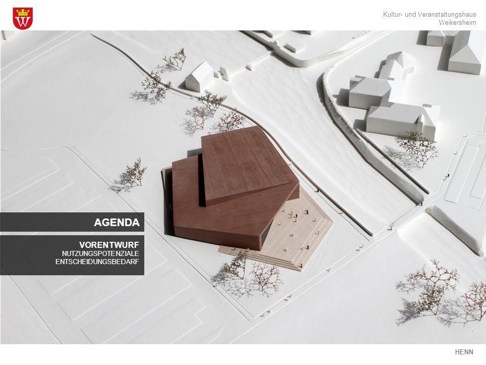 Kultur- und Veranstaltungshaus Weikersheim HENN STÄDTEBAU Lageplan