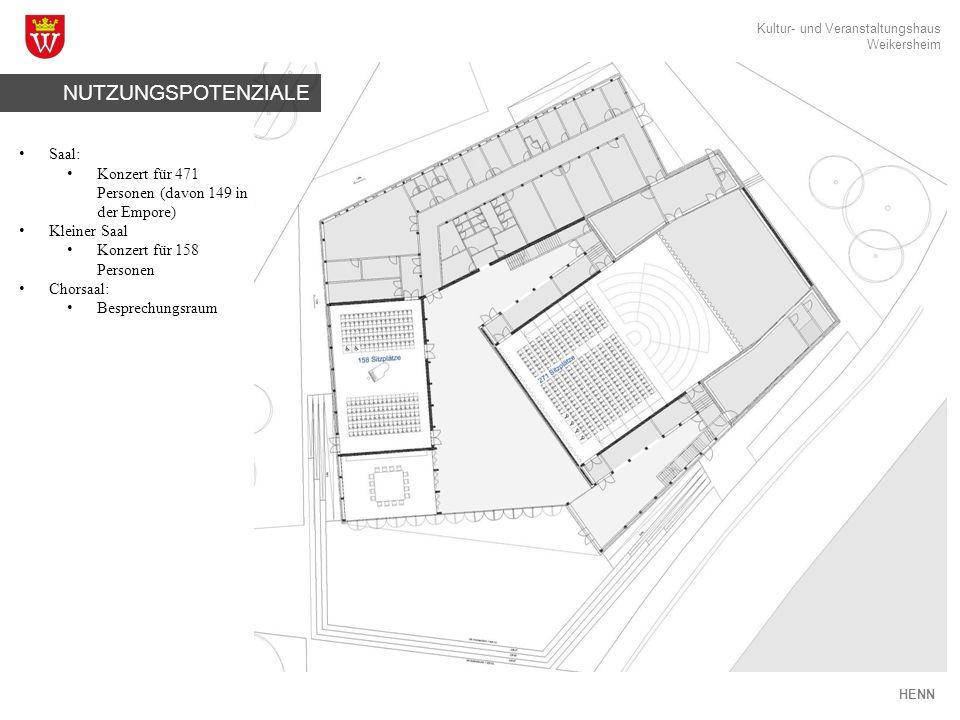 Kultur- und Veranstaltungshaus Weikersheim HENN NUTZUNGSPOTENZIALE Saal: Konzert für 471 Personen (davon 149 in der Empore) Kleiner Saal Konzert für 158 Personen Chorsaal: Besprechungsraum