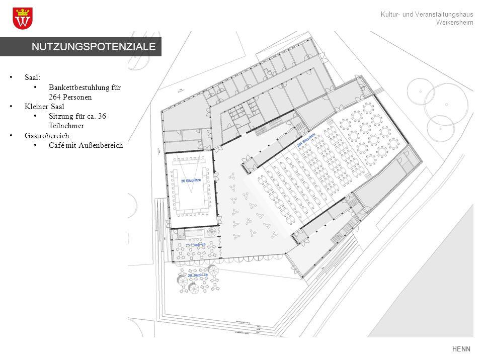 Kultur- und Veranstaltungshaus Weikersheim HENN NUTZUNGSPOTENZIALE Saal: Bankettbestuhlung für 264 Personen Kleiner Saal Sitzung für ca.