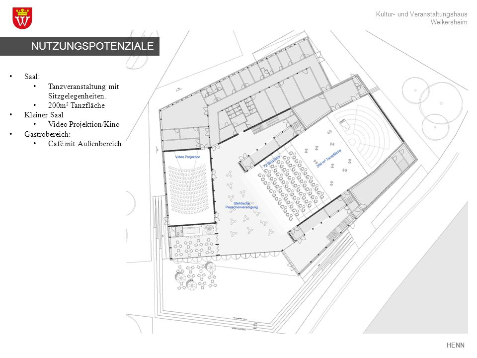 Kultur- und Veranstaltungshaus Weikersheim HENN NUTZUNGSPOTENZIALE Saal: Tanzveranstaltung mit Sitzgelegenheiten.