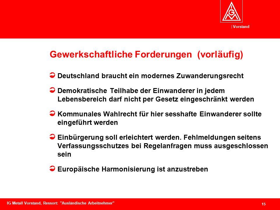 Vorstand 15 IG Metall Vorstand, Ressort:
