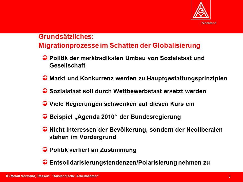 Vorstand 13 IG Metall Vorstand, Ressort: Ausländische Arbeitnehmer Einzelheiten - Fortsetzung 10.