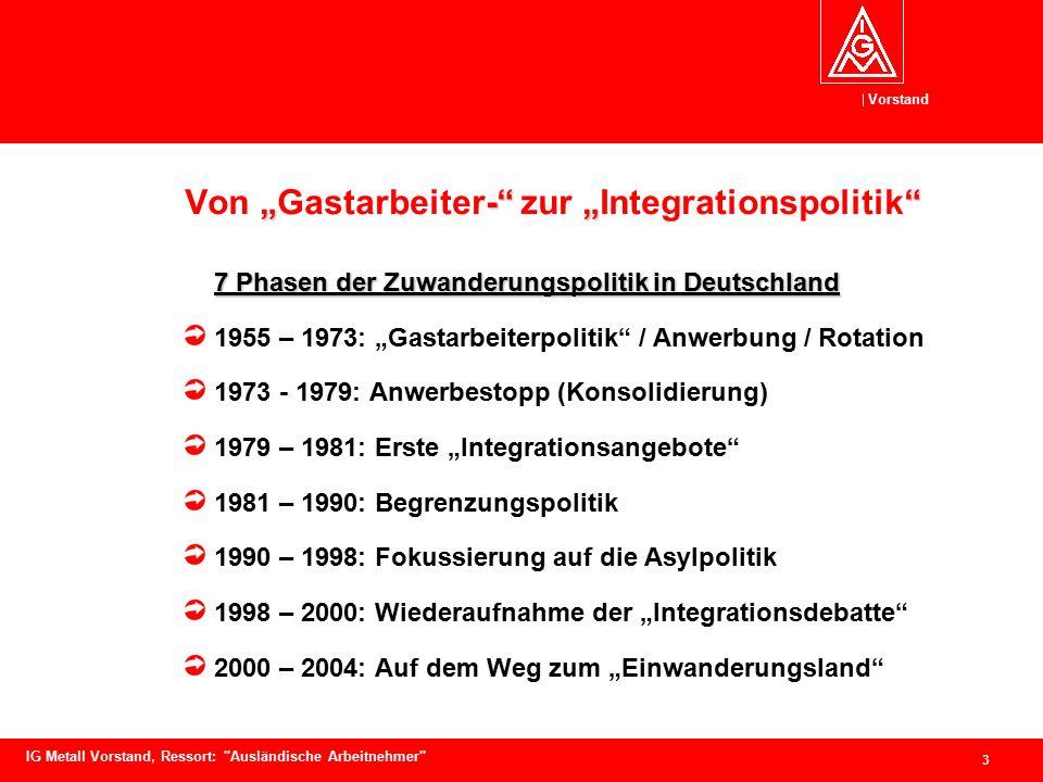 """Vorstand 3 IG Metall Vorstand, Ressort: Ausländische Arbeitnehmer """"- """" Von """"Gastarbeiter- zur """"Integrationspolitik 7 Phasen der Zuwanderungspolitik in Deutschland 1955 – 1973: """"Gastarbeiterpolitik / Anwerbung / Rotation 1973 - 1979: Anwerbestopp (Konsolidierung) 1979 – 1981: Erste """"Integrationsangebote 1981 – 1990: Begrenzungspolitik 1990 – 1998: Fokussierung auf die Asylpolitik 1998 – 2000: Wiederaufnahme der """"Integrationsdebatte 2000 – 2004: Auf dem Weg zum """"Einwanderungsland"""