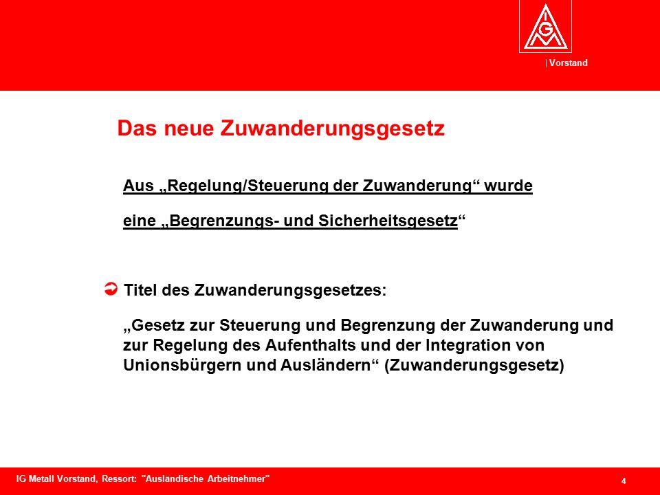 Vorstand 5 IG Metall Vorstand, Ressort: Ausländische Arbeitnehmer Einzelheiten des neuen Zuwanderungsgesetzes 1.