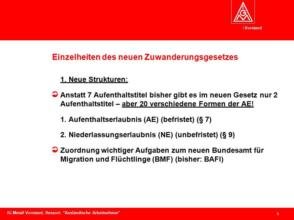 Vorstand 5 IG Metall Vorstand, Ressort: