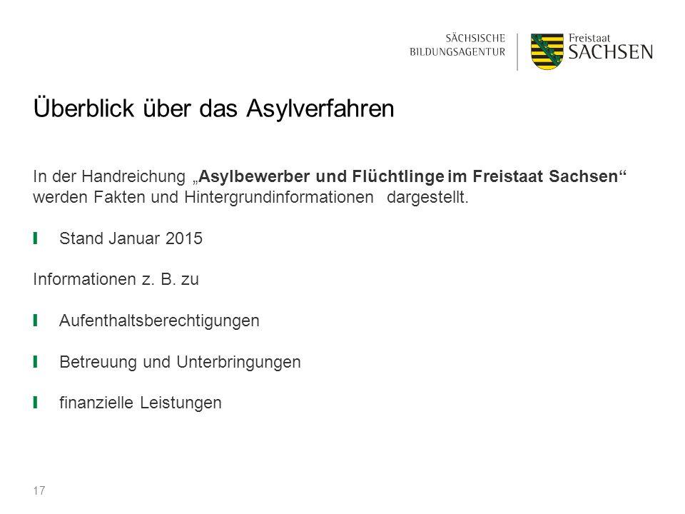 """Überblick über das Asylverfahren In der Handreichung """"Asylbewerber und Flüchtlinge im Freistaat Sachsen"""" werden Fakten und Hintergrundinformationen da"""