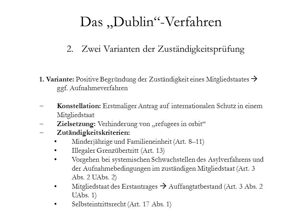 """Das """"Dublin -Verfahren 2.Zwei Varianten der Zuständigkeitsprüfung 1."""