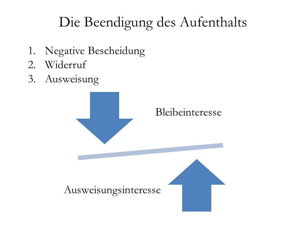 Die Beendigung des Aufenthalts Bleibeinteresse Ausweisungsinteresse 1.Negative Bescheidung 2.Widerruf 3.