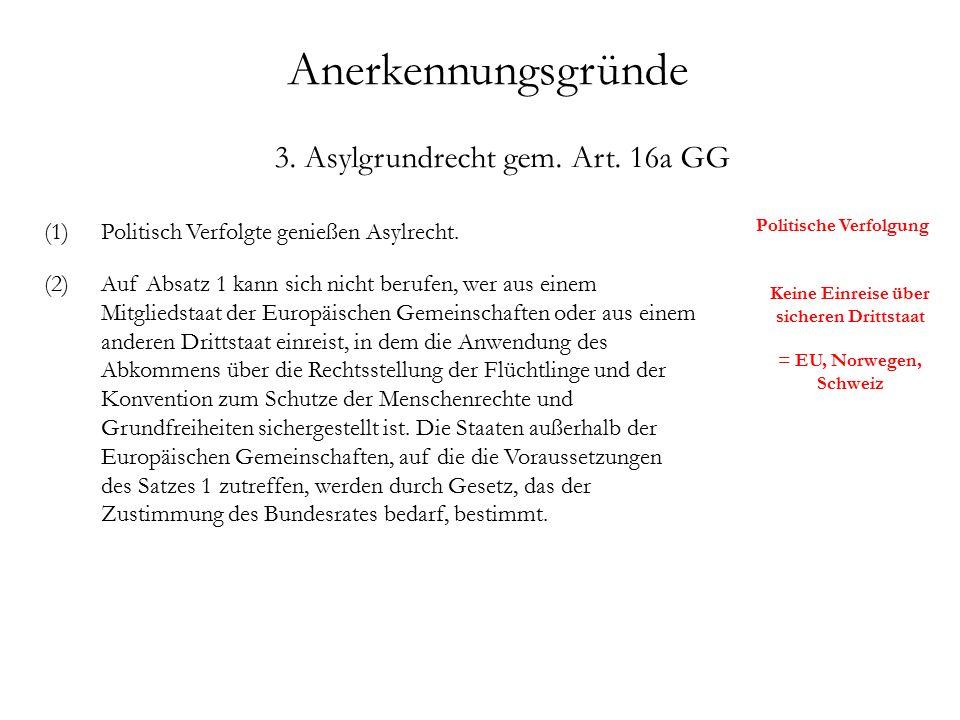 Anerkennungsgründe 3. Asylgrundrecht gem. Art. 16a GG (1) Politisch Verfolgte genießen Asylrecht.