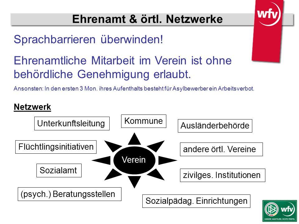 wfv-Jugendleiter Kurzschulung Ehrenamt & örtl. Netzwerke Sprachbarrieren überwinden.