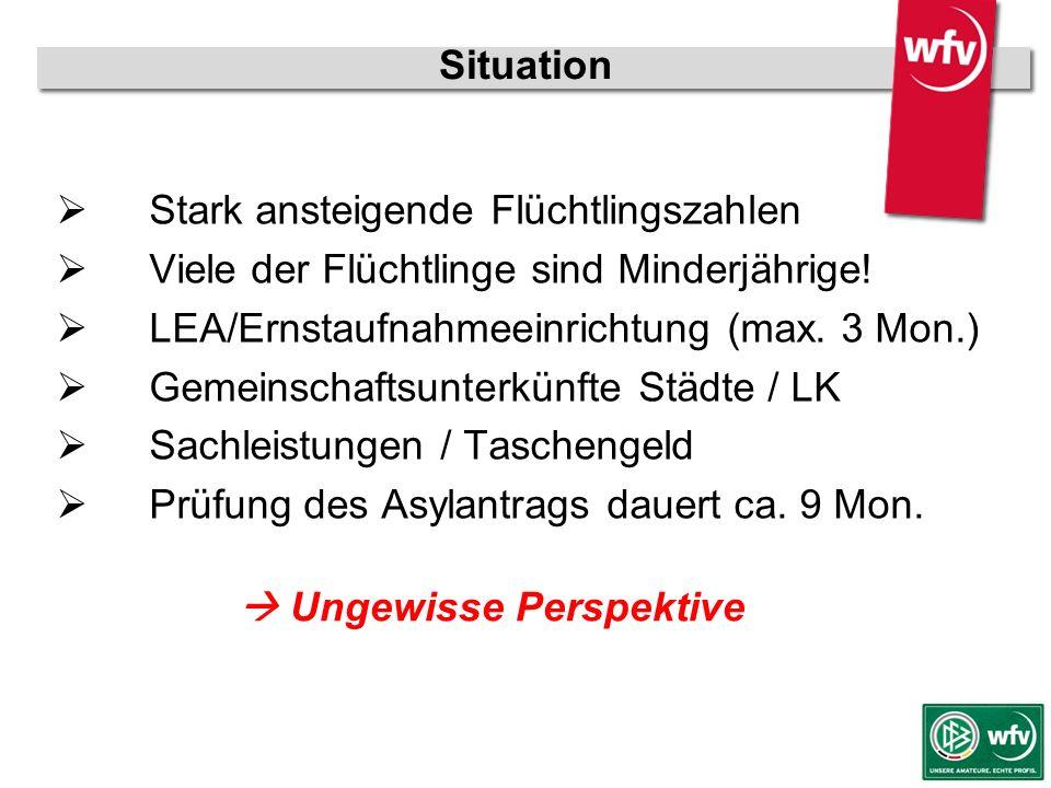 wfv-Jugendleiter Kurzschulung Spielberechtigung Infos unter: www.wuerttfv.de > Service www.wuerttfv.de > Passstelle > Formulare