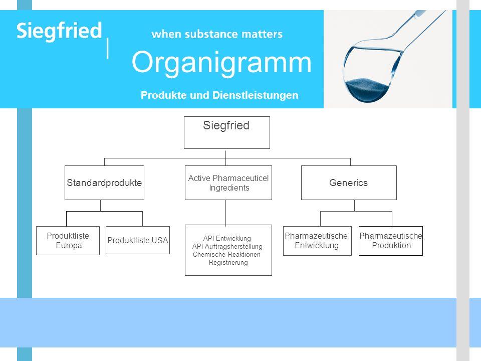 Organigramm Produkte und Dienstleistungen Generics Active Pharmaceuticel Ingredients Standardprodukte Siegfried Produktliste Europa Produktliste USA API Entwicklung API Auftragsherstellung Chemische Reaktionen Registrierung Pharmazeutische Entwicklung Pharmazeutische Produktion