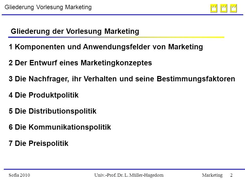 Univ.-Prof. Dr. L. Müller-HagedornSofia 2010Marketing 33 1.2.2 Non – Profit – Marketing