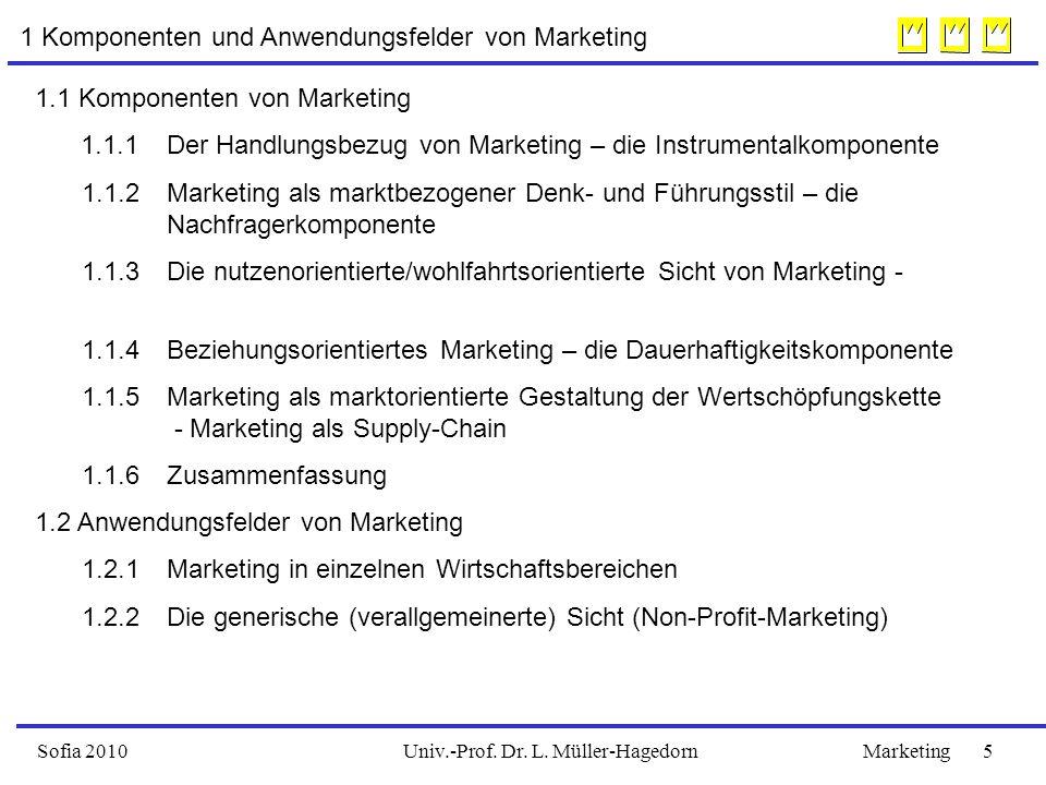 Die Instrumentalkomponente Marketing heißt Gestalten, d.h.