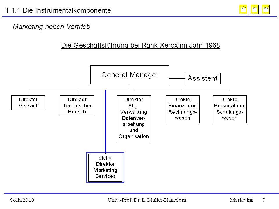 Univ.-Prof.Dr. L. Müller-HagedornSofia 2010Marketing 38 A)Kundenbindung...
