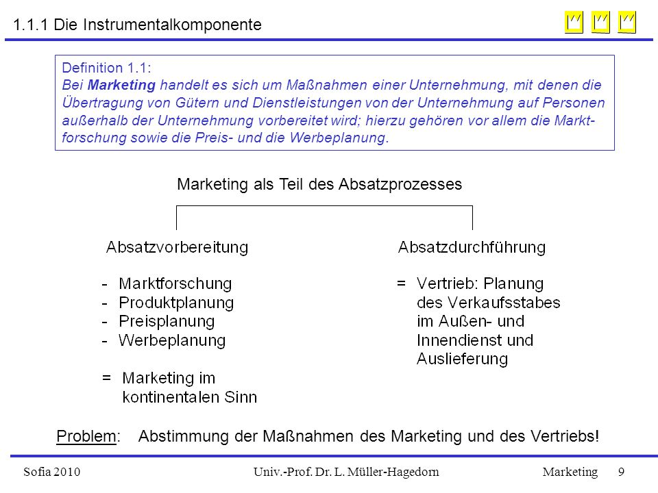 Univ.-Prof. Dr. L. Müller-HagedornSofia 2010Marketing 9 Marketing als Teil des Absatzprozesses Definition 1.1: Bei Marketing handelt es sich um Maßnah