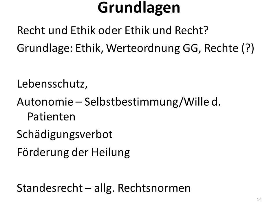Grundlagen Recht und Ethik oder Ethik und Recht.