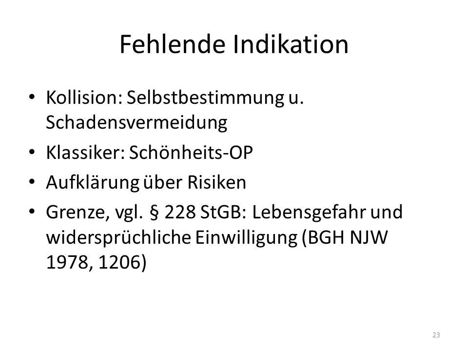 Fehlende Indikation Kollision: Selbstbestimmung u.