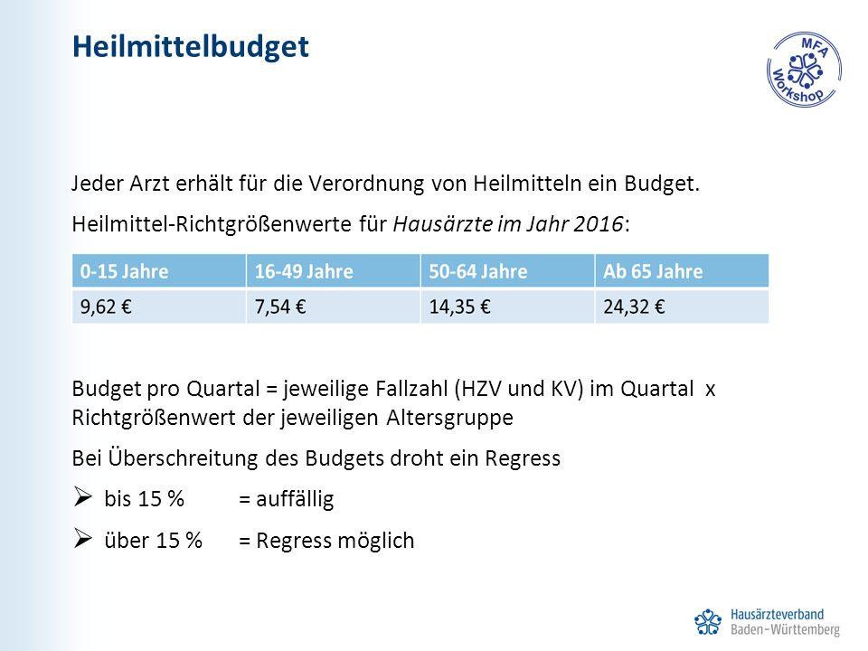 Heilmittelbudget Jeder Arzt erhält für die Verordnung von Heilmitteln ein Budget. Heilmittel-Richtgrößenwerte für Hausärzte im Jahr 2016: Budget pro Q