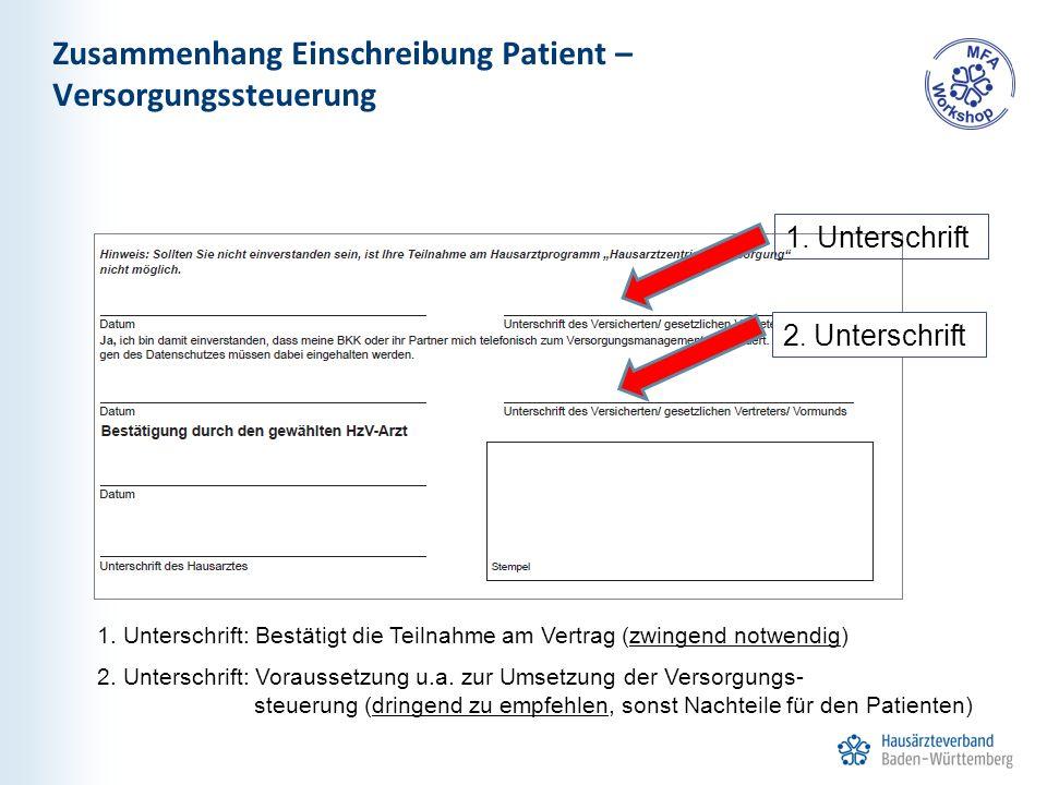 Zusammenhang Einschreibung Patient – Versorgungssteuerung 1. Unterschrift 2. Unterschrift 1. Unterschrift: Bestätigt die Teilnahme am Vertrag (zwingen
