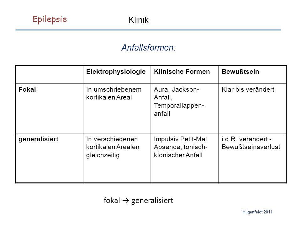 Epilepsie Hilgenfeldt 2011 Therapie Wirkmechanismus: wie bei Carbamazepin Indikation: Zusatzmedikation bei fokalen (sekundär generalisierten) Anfällen Pharmakokinetik: weniger Enzyminduktion als bei Carbamazepin, allerdings wird CYP3A4 induziert (Antikonzeptiva können unwirksam werden) Oxcarbazepin