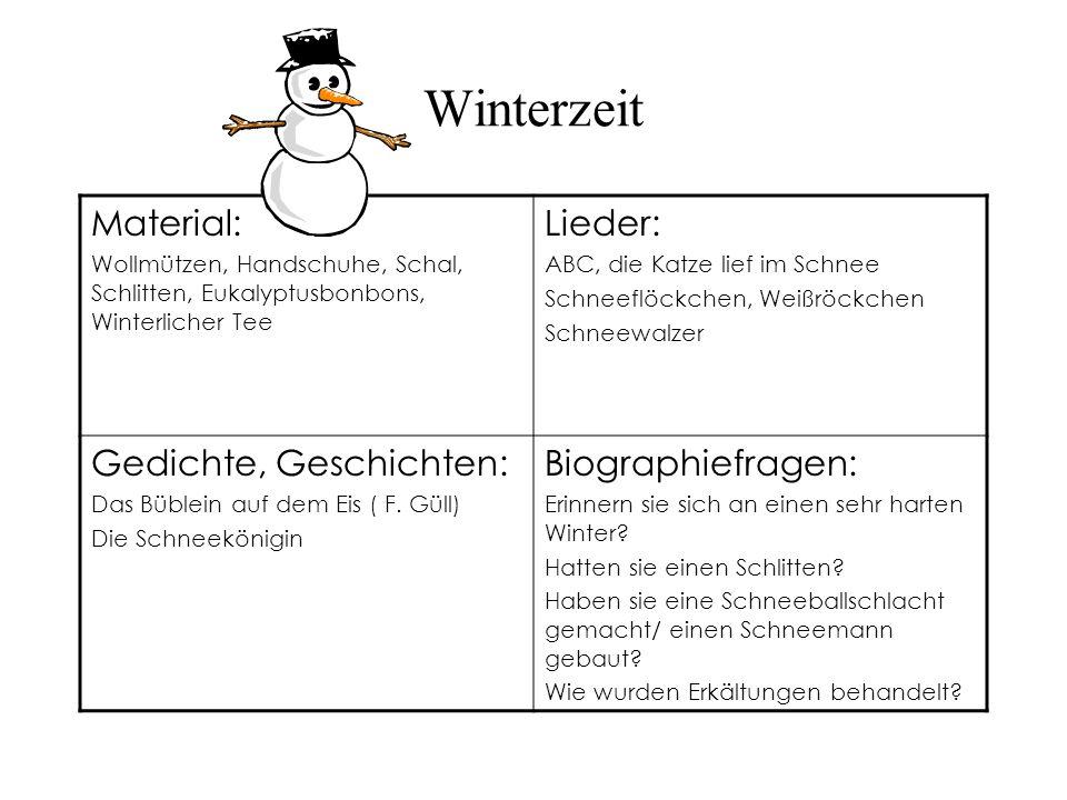 Winterzeit Material: Wollmützen, Handschuhe, Schal, Schlitten, Eukalyptusbonbons, Winterlicher Tee Lieder: ABC, die Katze lief im Schnee Schneeflöckch