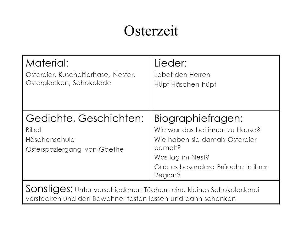 Osterzeit Material: Ostereier, Kuscheltierhase, Nester, Osterglocken, Schokolade Lieder: Lobet den Herren Hüpf Häschen hüpf Gedichte, Geschichten: Bib