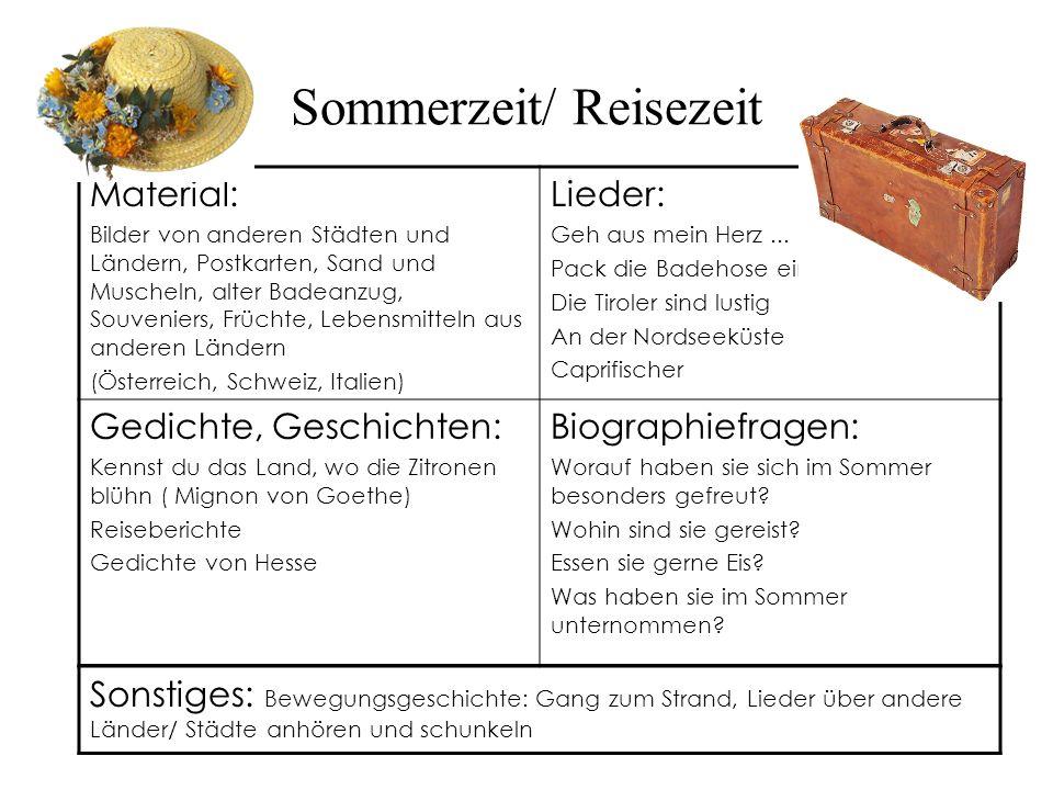 Sommerzeit/ Reisezeit Material: Bilder von anderen Städten und Ländern, Postkarten, Sand und Muscheln, alter Badeanzug, Souveniers, Früchte, Lebensmit