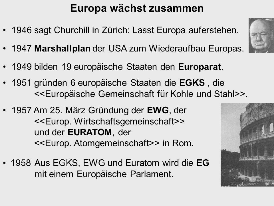Europa wächst zusammen 1946 sagt Churchill in Zürich: Lasst Europa auferstehen. 1947 Marshallplan der USA zum Wiederaufbau Europas. 1949 bilden 19 eur