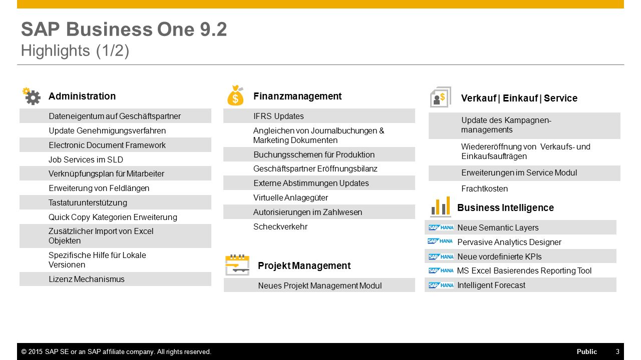 3©2015 SAP SE or an SAP affiliate company. All rights reserved.Public Administration Dateneigentum auf Geschäftspartner Update Genehmigungsverfahren E