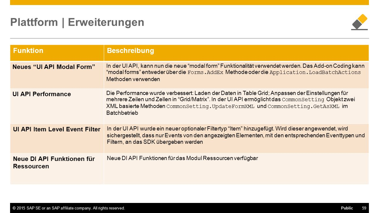 "59©2015 SAP SE or an SAP affiliate company. All rights reserved.Public FunktionBeschreibung Neues ""UI API Modal Form"" In der UI API, kann nun die neue"
