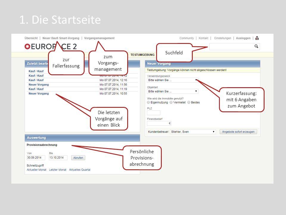 Per Mouseover Details zum Angebot sichtbar Per Mouseover Details zur Finanzierung sichtbar