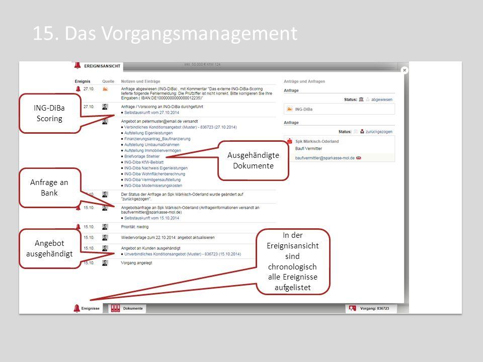 15. Das Vorgangsmanagement In der Ereignisansicht sind chronologisch alle Ereignisse aufgelistet Angebot ausgehändigt ING-DiBa Scoring Anfrage an Bank