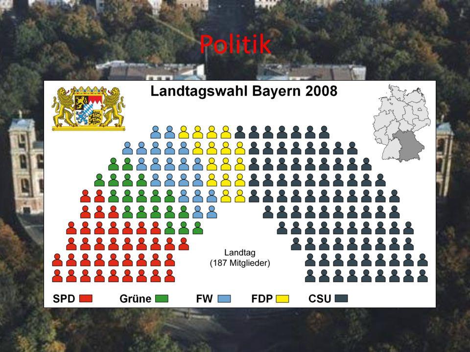 7 Bezirke