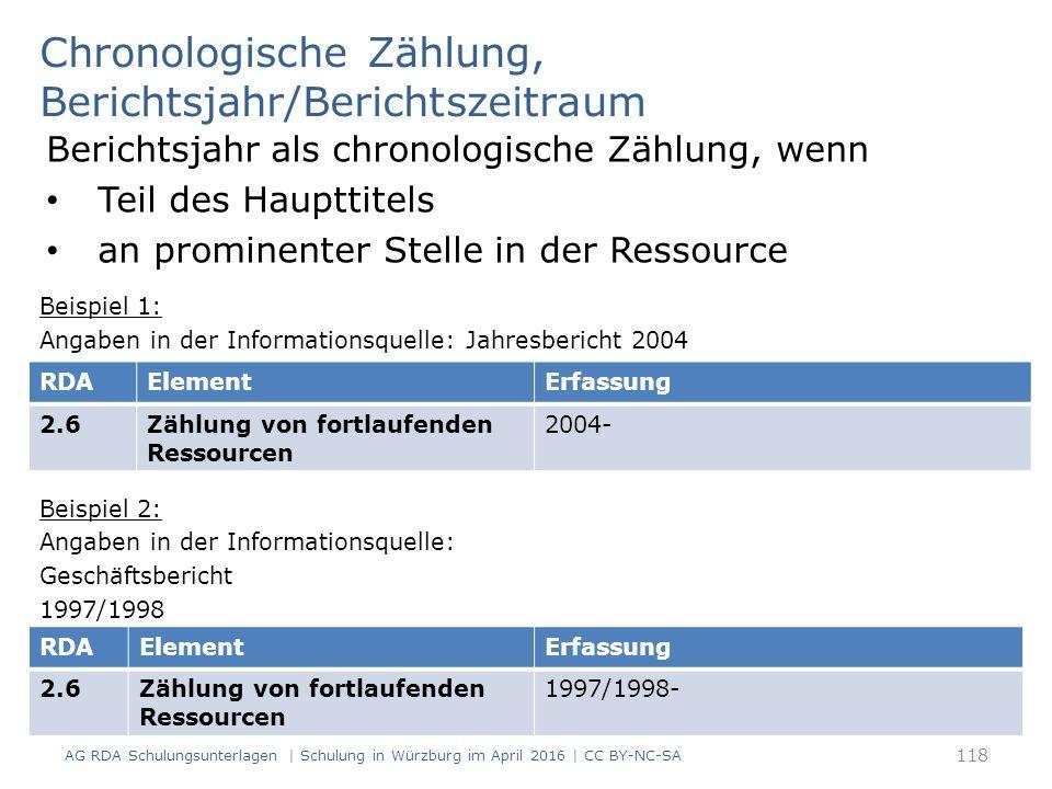 Chronologische Zählung, Berichtsjahr/Berichtszeitraum Berichtsjahr als chronologische Zählung, wenn Teil des Haupttitels an prominenter Stelle in der Ressource Beispiel 1: Angaben in der Informationsquelle: Jahresbericht 2004 Beispiel 2: Angaben in der Informationsquelle: Geschäftsbericht 1997/1998 118 RDAElementErfassung 2.6Zählung von fortlaufenden Ressourcen 2004- RDAElementErfassung 2.6Zählung von fortlaufenden Ressourcen 1997/1998- AG RDA Schulungsunterlagen | Schulung in Würzburg im April 2016 | CC BY-NC-SA