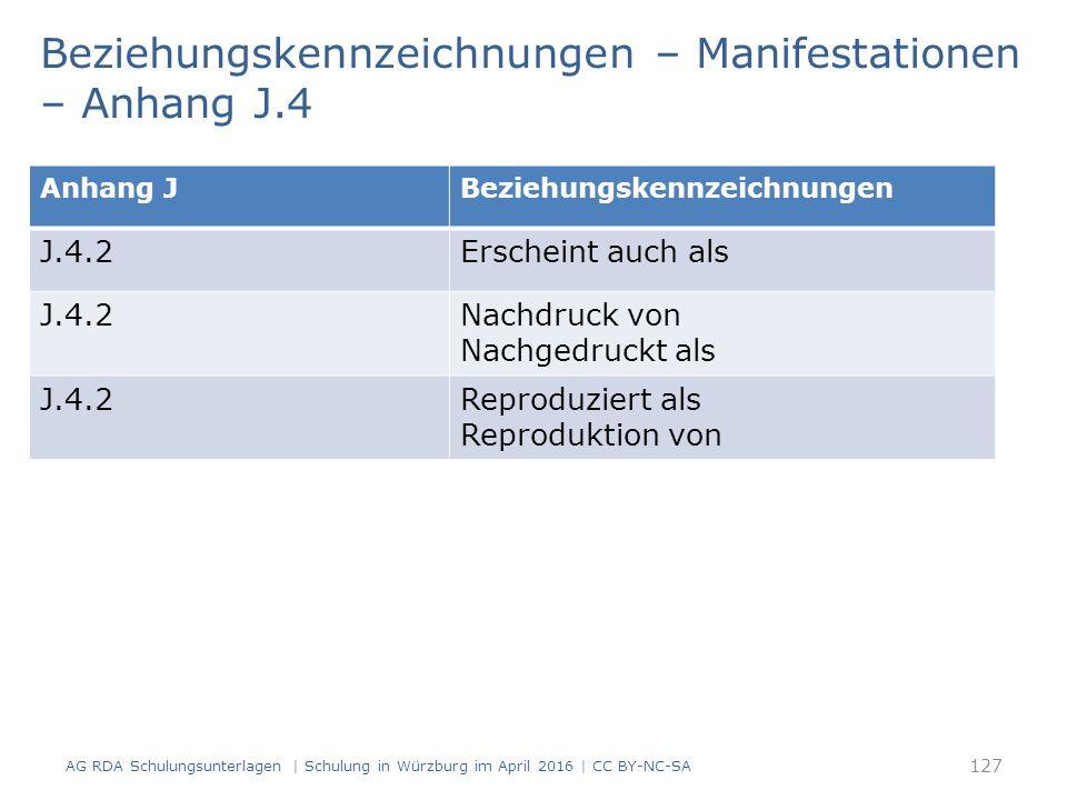 Beziehungskennzeichnungen – Manifestationen – Anhang J.4 AG RDA Schulungsunterlagen | Schulung in Würzburg im April 2016 | CC BY-NC-SA 127 Anhang JBeziehungskennzeichnungen J.4.2Erscheint auch als J.4.2Nachdruck von Nachgedruckt als J.4.2Reproduziert als Reproduktion von