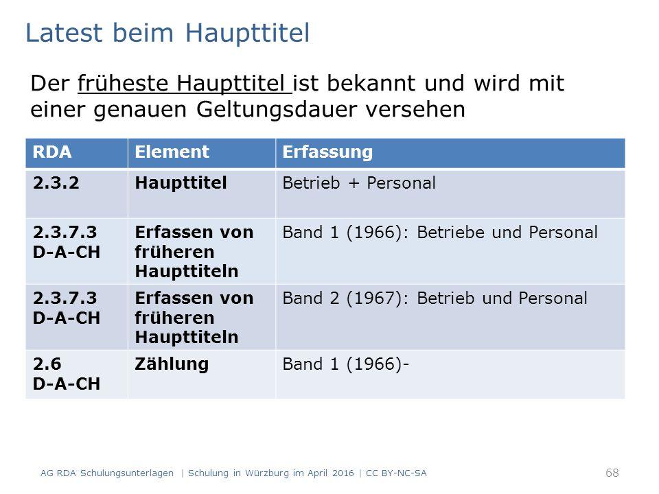 AG RDA Schulungsunterlagen | Schulung in Würzburg im April 2016 | CC BY-NC-SA 68 RDAElementErfassung 2.3.2HaupttitelBetrieb + Personal 2.3.7.3 D-A-CH Erfassen von früheren Haupttiteln Band 1 (1966): Betriebe und Personal 2.3.7.3 D-A-CH Erfassen von früheren Haupttiteln Band 2 (1967): Betrieb und Personal 2.6 D-A-CH ZählungBand 1 (1966)- Latest beim Haupttitel Der früheste Haupttitel ist bekannt und wird mit einer genauen Geltungsdauer versehen